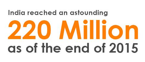 220 Million