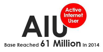 Active Internet User